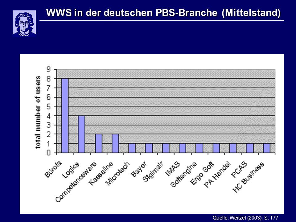 WWS in der deutschen PBS-Branche (Mittelstand)