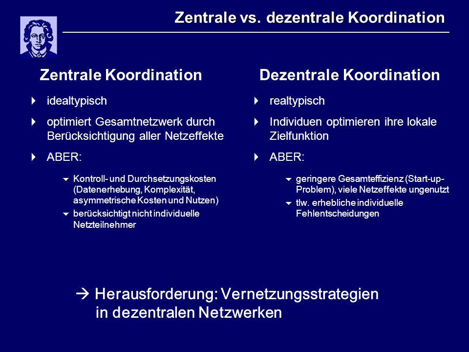 Zentrale vs. dezentrale Koordination