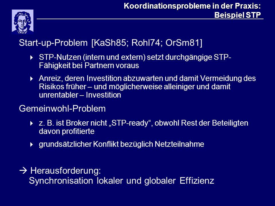 Koordinationsprobleme in der Praxis: Beispiel STP