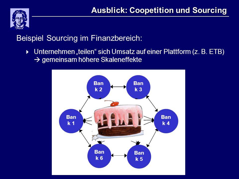 Ausblick: Coopetition und Sourcing