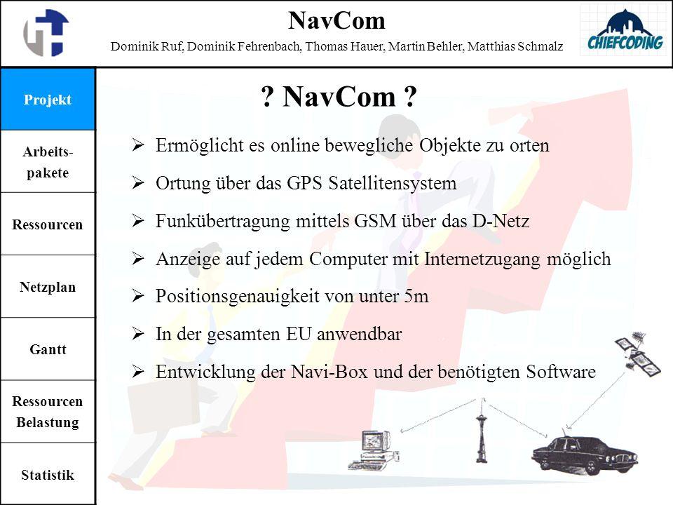 NavCom NavCom Ermöglicht es online bewegliche Objekte zu orten