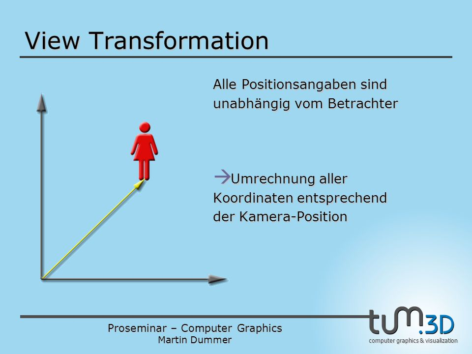View Transformation Alle Positionsangaben sind