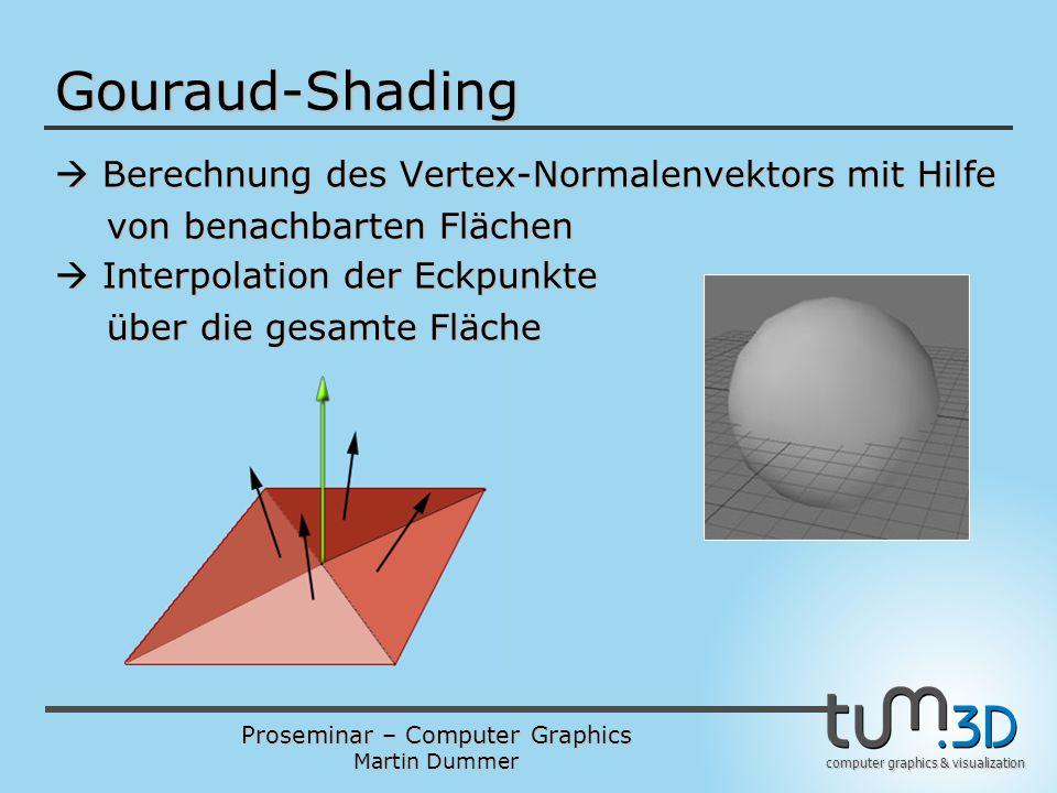 Gouraud-Shading  Berechnung des Vertex-Normalenvektors mit Hilfe