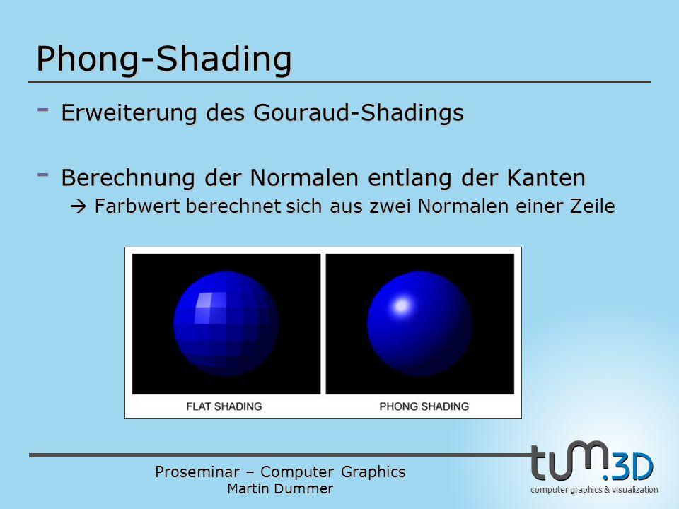 Phong-Shading Erweiterung des Gouraud-Shadings