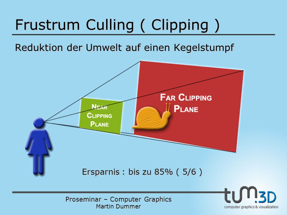Frustrum Culling ( Clipping )
