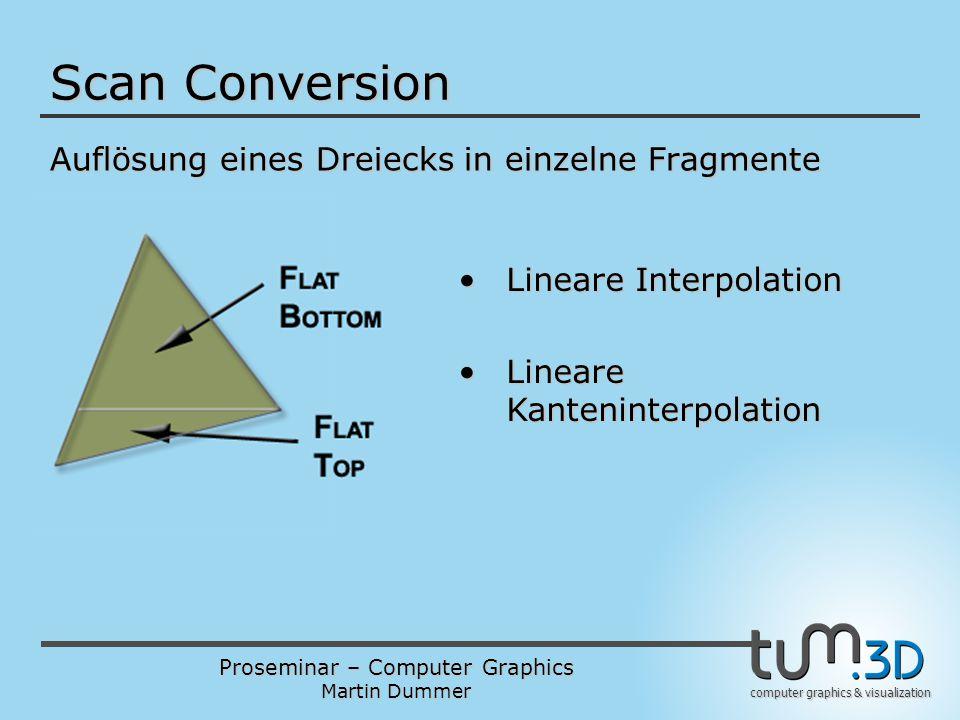 Scan Conversion Auflösung eines Dreiecks in einzelne Fragmente