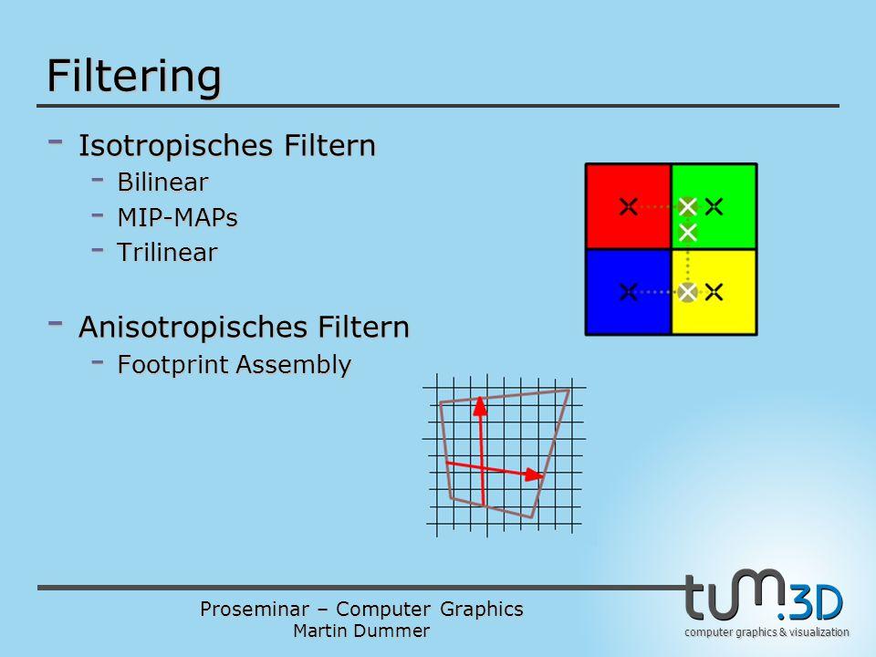 Filtering Isotropisches Filtern Anisotropisches Filtern Bilinear