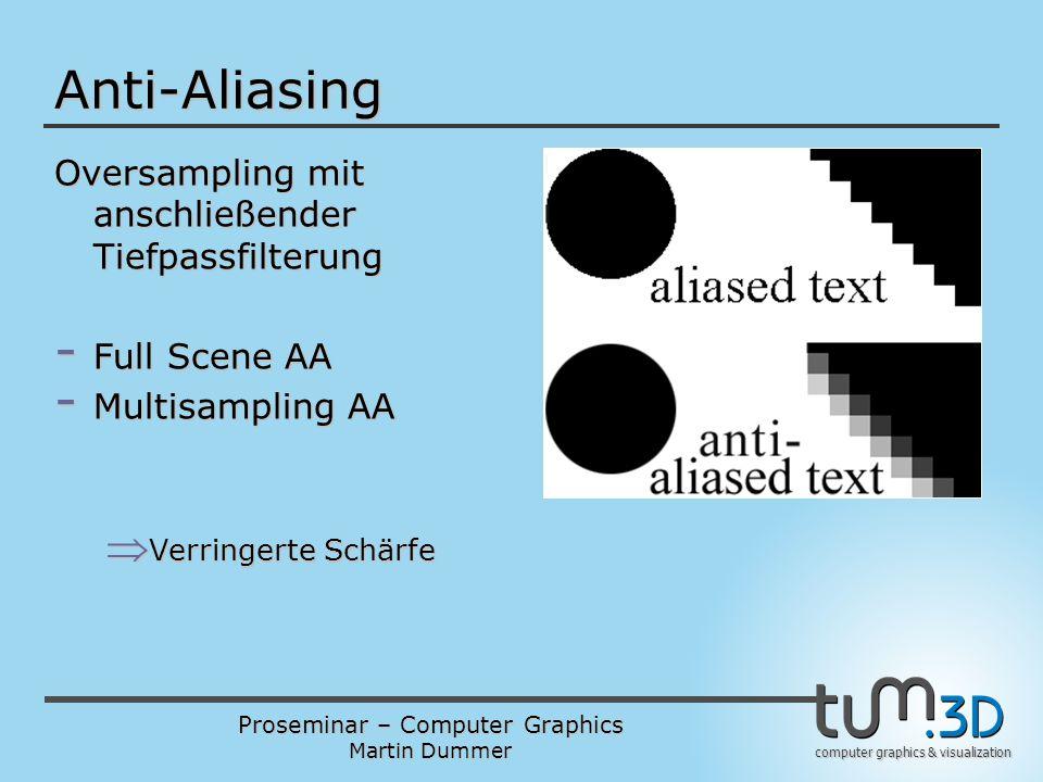 Anti-Aliasing Oversampling mit anschließender Tiefpassfilterung