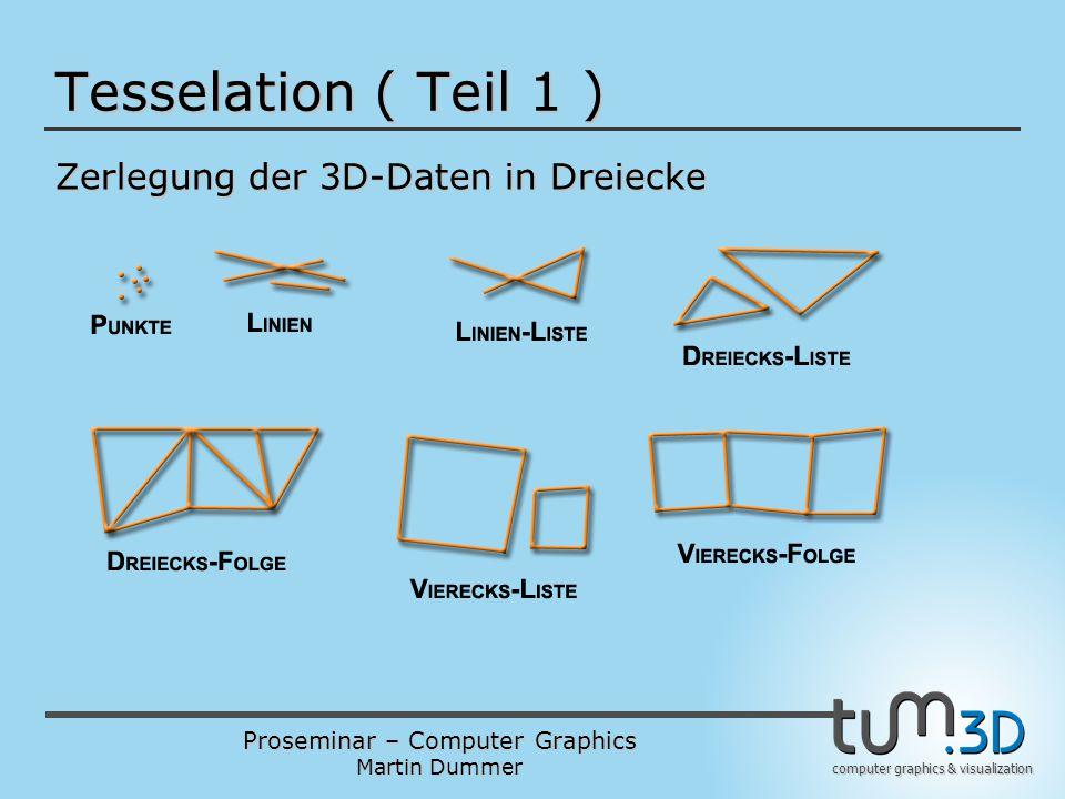 Tesselation ( Teil 1 ) Zerlegung der 3D-Daten in Dreiecke