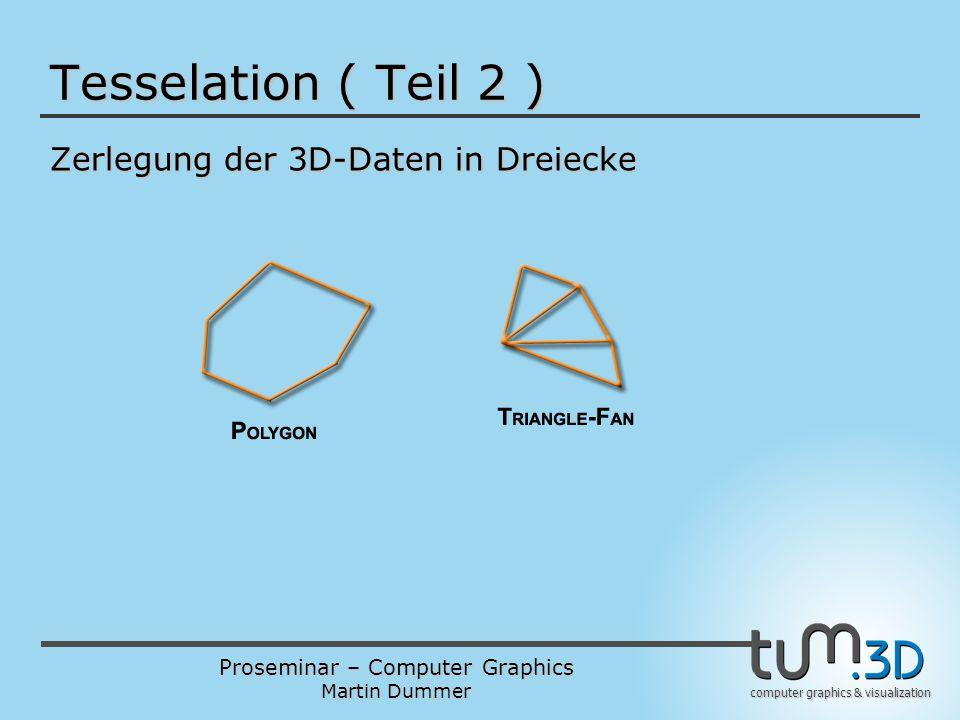 Tesselation ( Teil 2 ) Zerlegung der 3D-Daten in Dreiecke