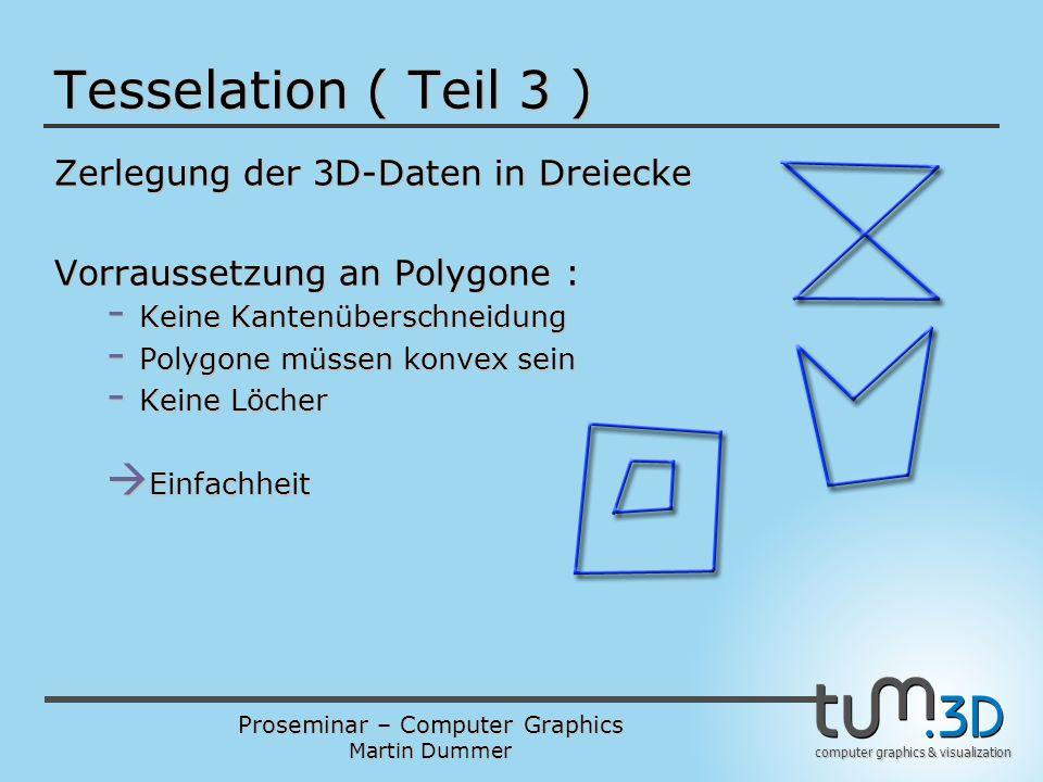 Tesselation ( Teil 3 ) Zerlegung der 3D-Daten in Dreiecke