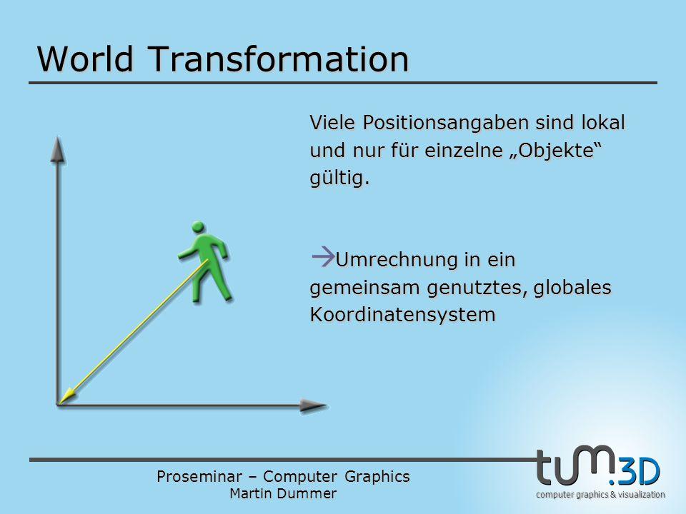 World Transformation Viele Positionsangaben sind lokal