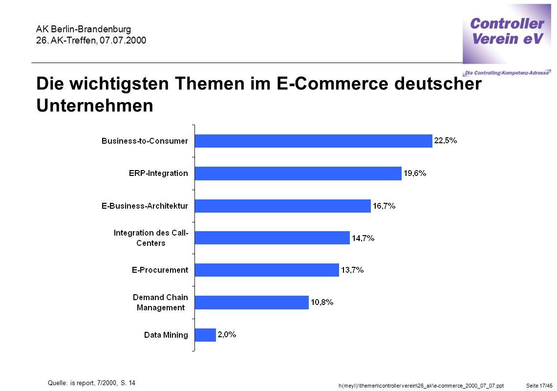Die wichtigsten Themen im E-Commerce deutscher Unternehmen