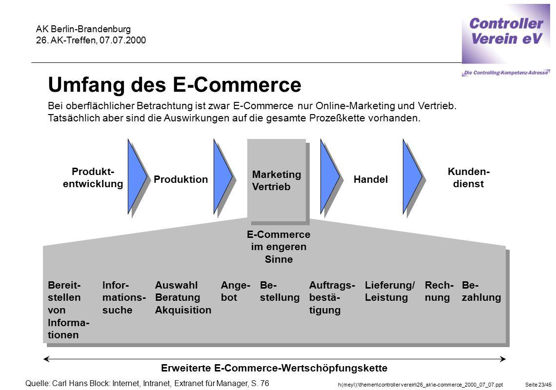E-Commerce im engeren Sinne Erweiterte E-Commerce-Wertschöpfungskette