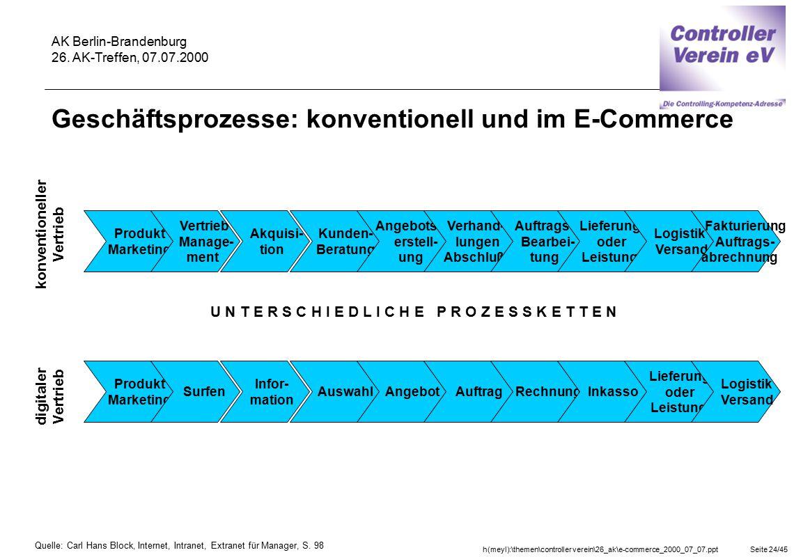 Geschäftsprozesse: konventionell und im E-Commerce