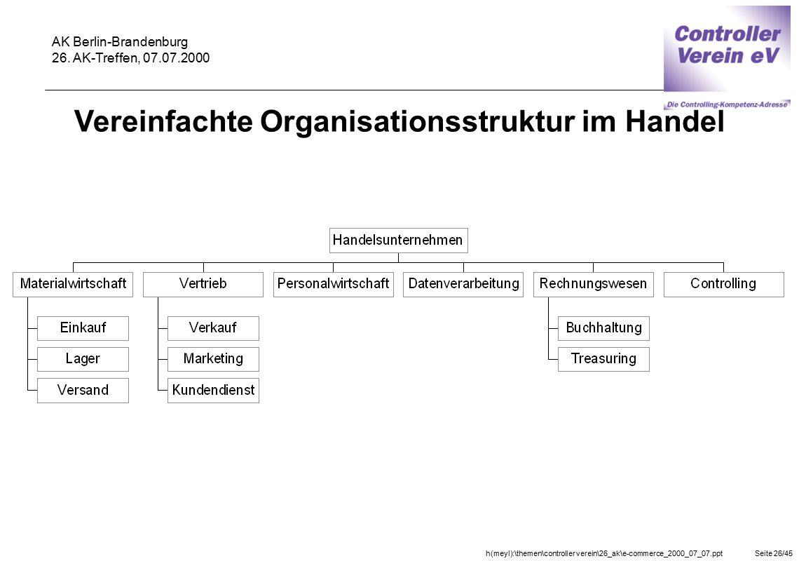 Vereinfachte Organisationsstruktur im Handel