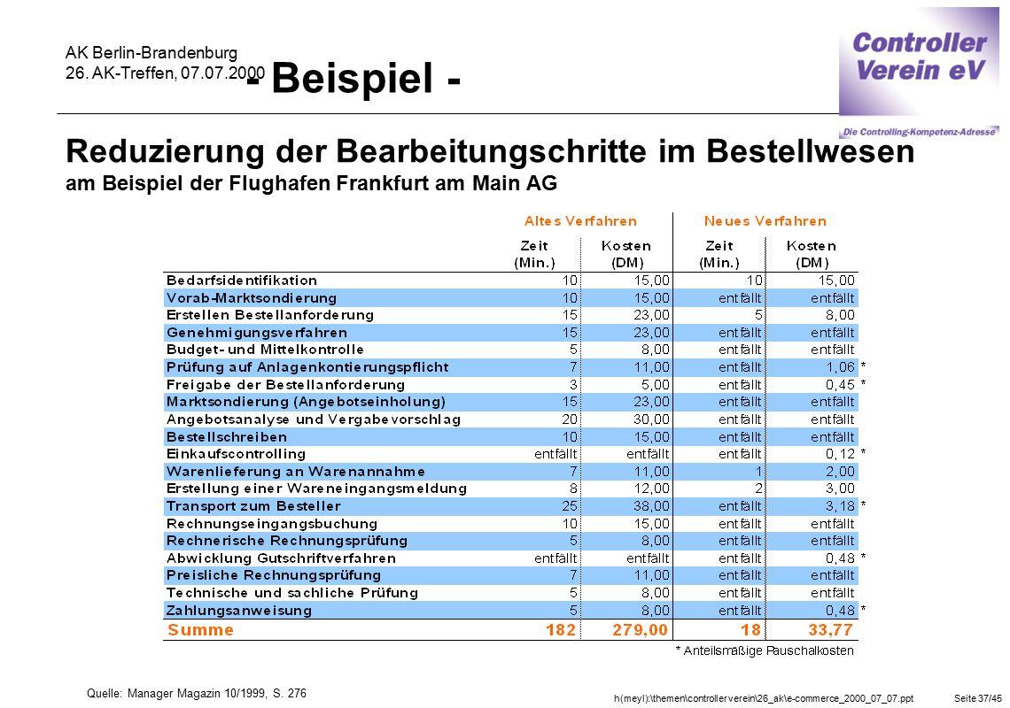 - Beispiel - Reduzierung der Bearbeitungschritte im Bestellwesen am Beispiel der Flughafen Frankfurt am Main AG.