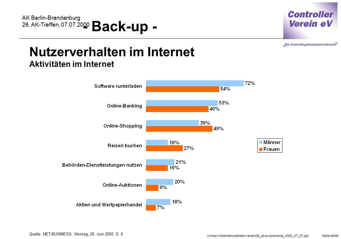 Nutzerverhalten im Internet Aktivitäten im Internet