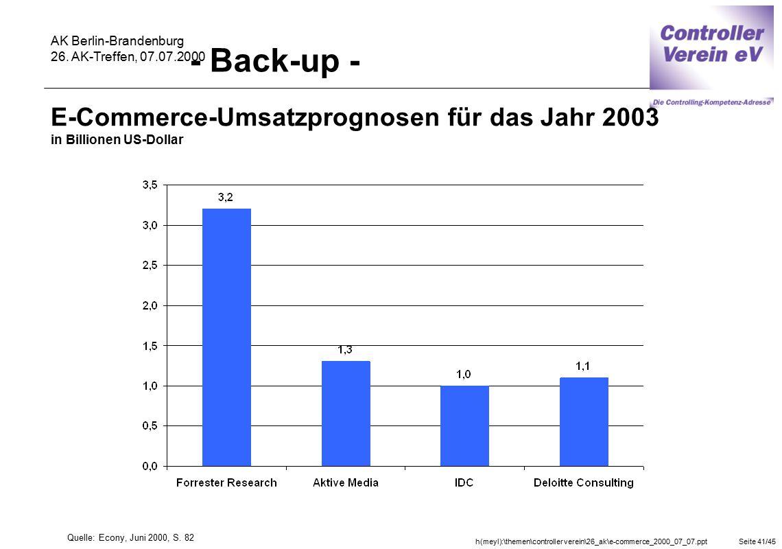 E-Commerce-Umsatzprognosen für das Jahr 2003 in Billionen US-Dollar
