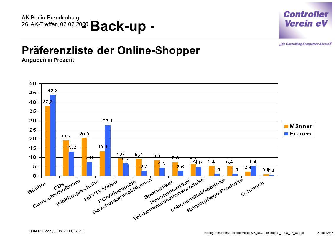 Präferenzliste der Online-Shopper Angaben in Prozent