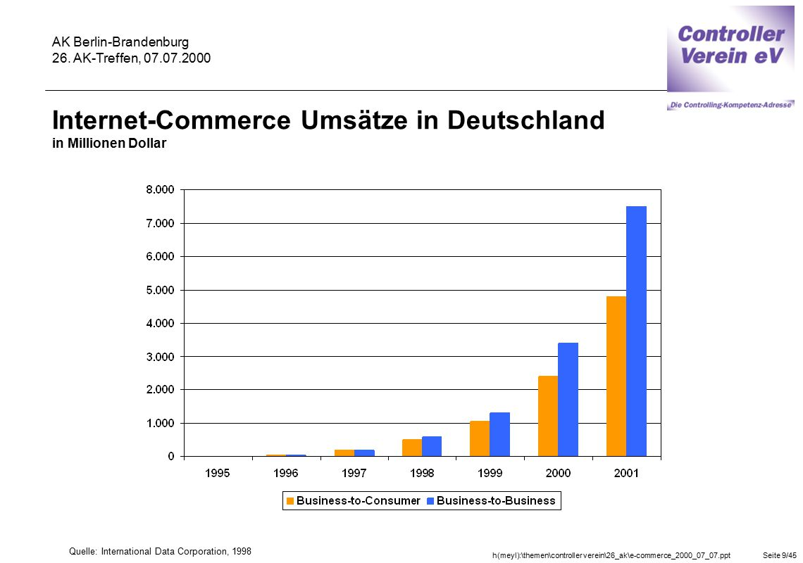 Internet-Commerce Umsätze in Deutschland in Millionen Dollar