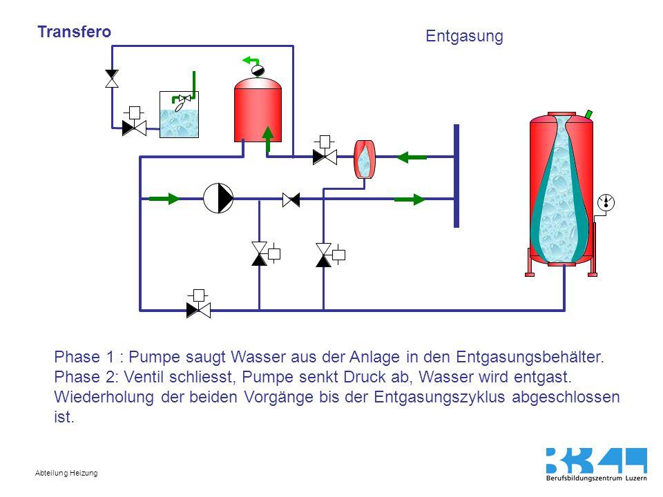 Transfero Entgasung. Phase 1 : Pumpe saugt Wasser aus der Anlage in den Entgasungsbehälter.