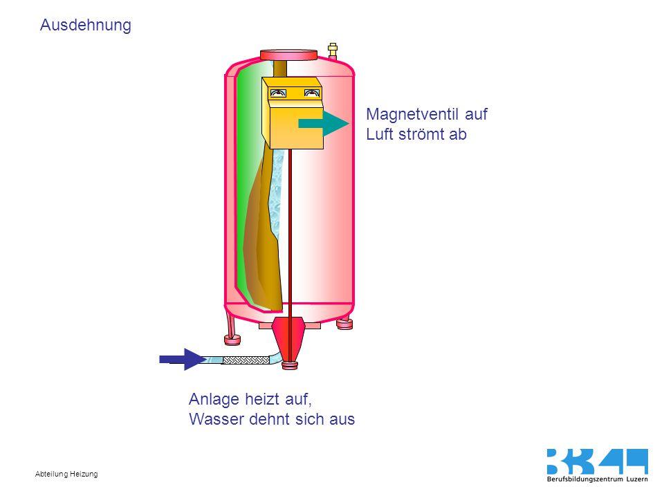 Ausdehnung Magnetventil auf Luft strömt ab Anlage heizt auf, Wasser dehnt sich aus