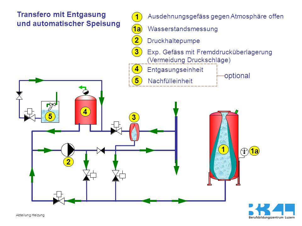 Transfero mit Entgasung und automatischer Speisung 1