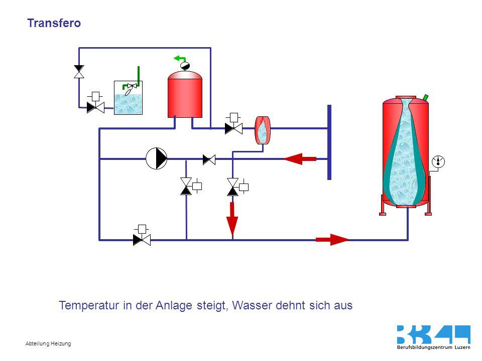 Transfero Temperatur in der Anlage steigt, Wasser dehnt sich aus