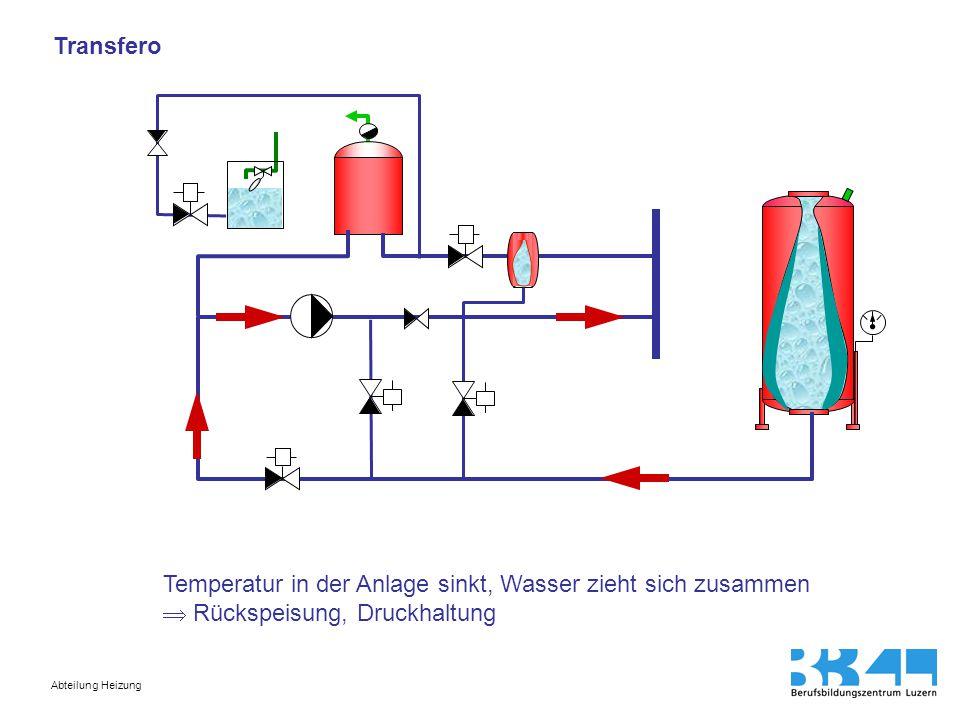 Transfero Temperatur in der Anlage sinkt, Wasser zieht sich zusammen  Rückspeisung, Druckhaltung