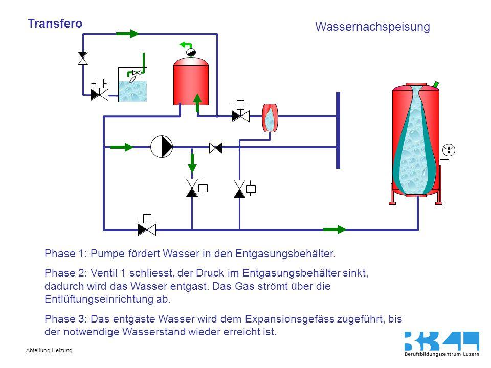 Transfero Wassernachspeisung