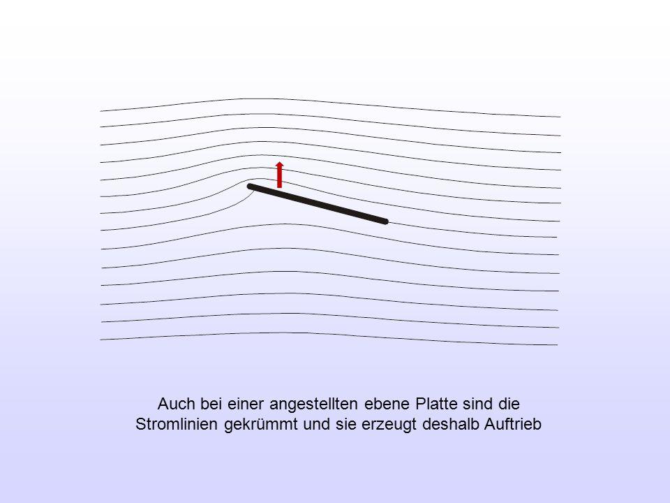 Auch bei einer angestellten ebene Platte sind die Stromlinien gekrümmt und sie erzeugt deshalb Auftrieb