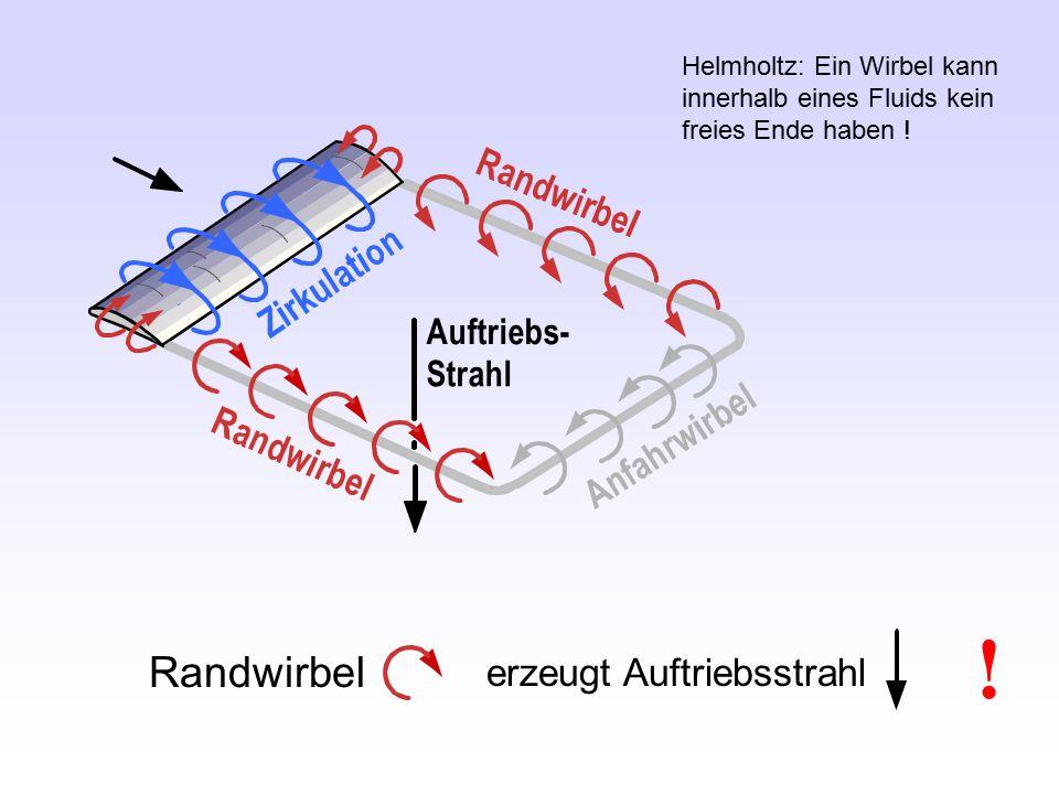 ! Randwirbel erzeugt Auftriebsstrahl Auftriebs- Strahl