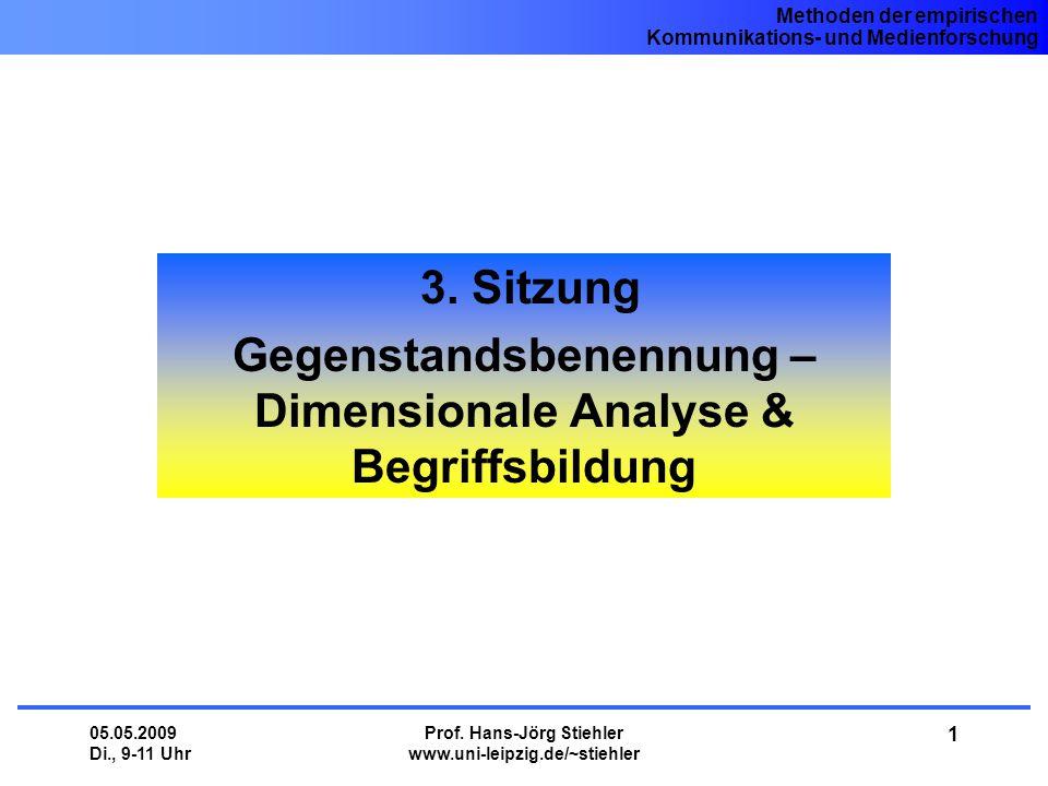 Gegenstandsbenennung – Dimensionale Analyse & Begriffsbildung