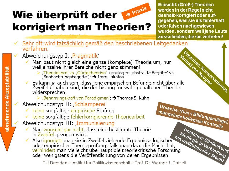 Wie überprüft oder korrigiert man Theorien