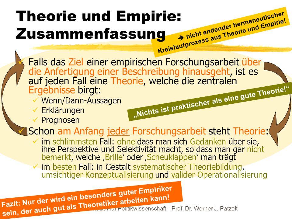 Theorie und Empirie: Zusammenfassung
