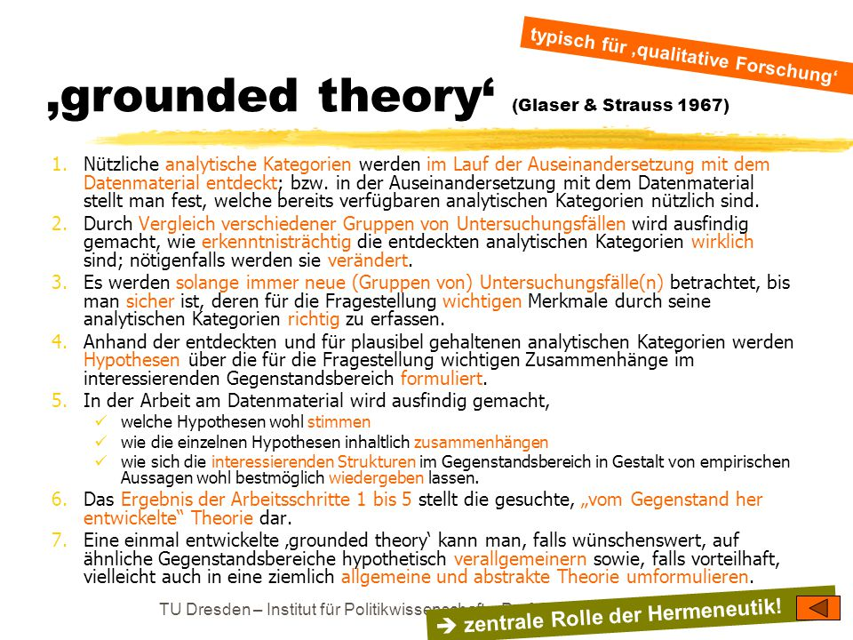 'grounded theory' (Glaser & Strauss 1967)