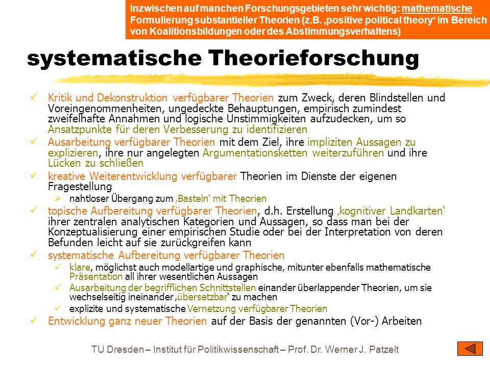 systematische Theorieforschung