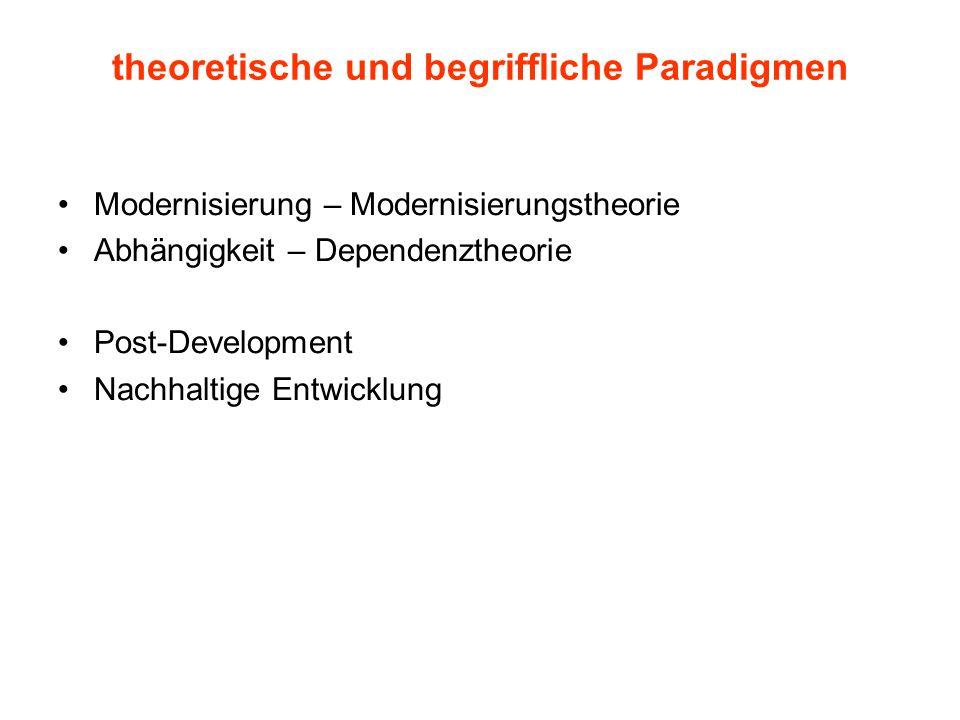 theoretische und begriffliche Paradigmen