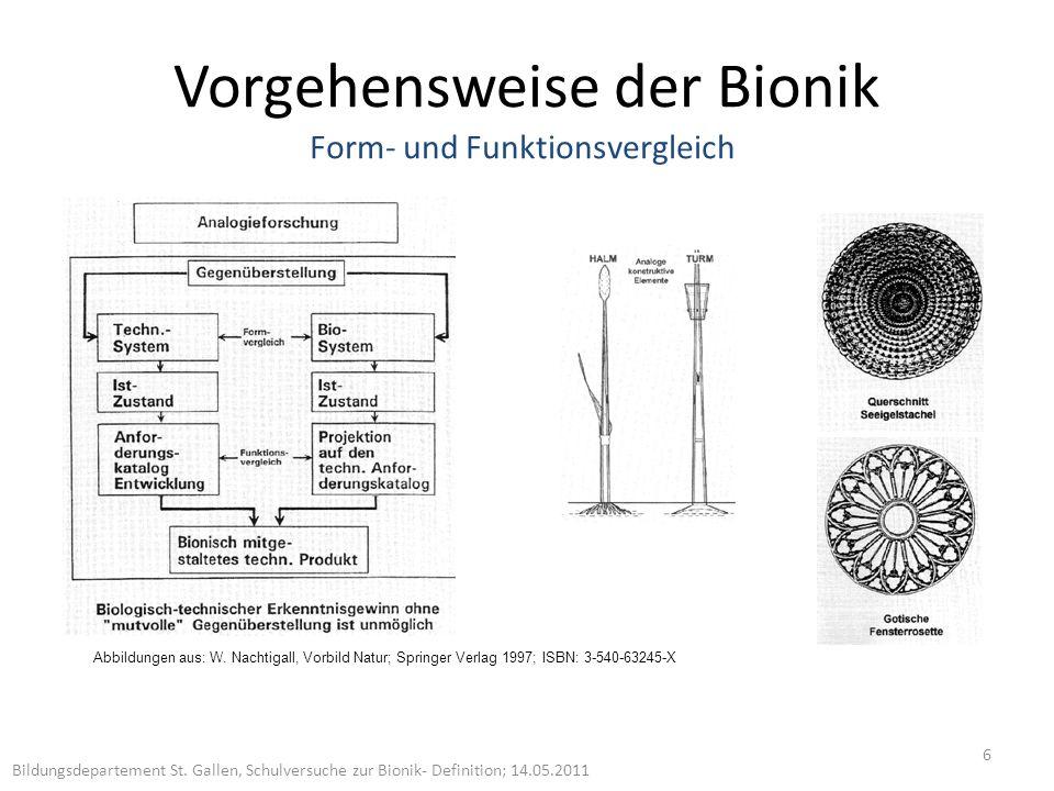 Vorgehensweise der Bionik