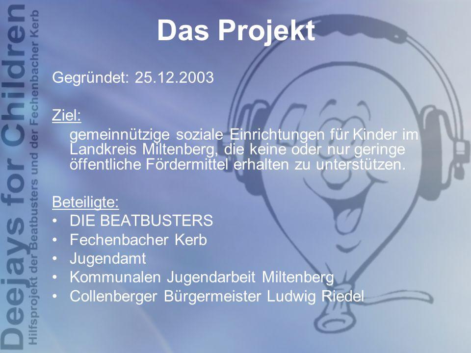 Das Projekt Gegründet: 25.12.2003 Ziel: