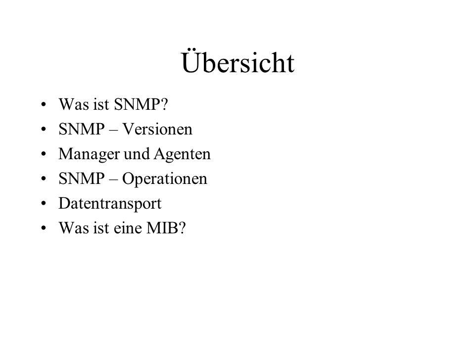 Übersicht Was ist SNMP SNMP – Versionen Manager und Agenten