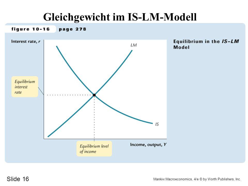Gleichgewicht im IS-LM-Modell