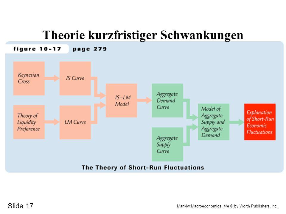 Theorie kurzfristiger Schwankungen