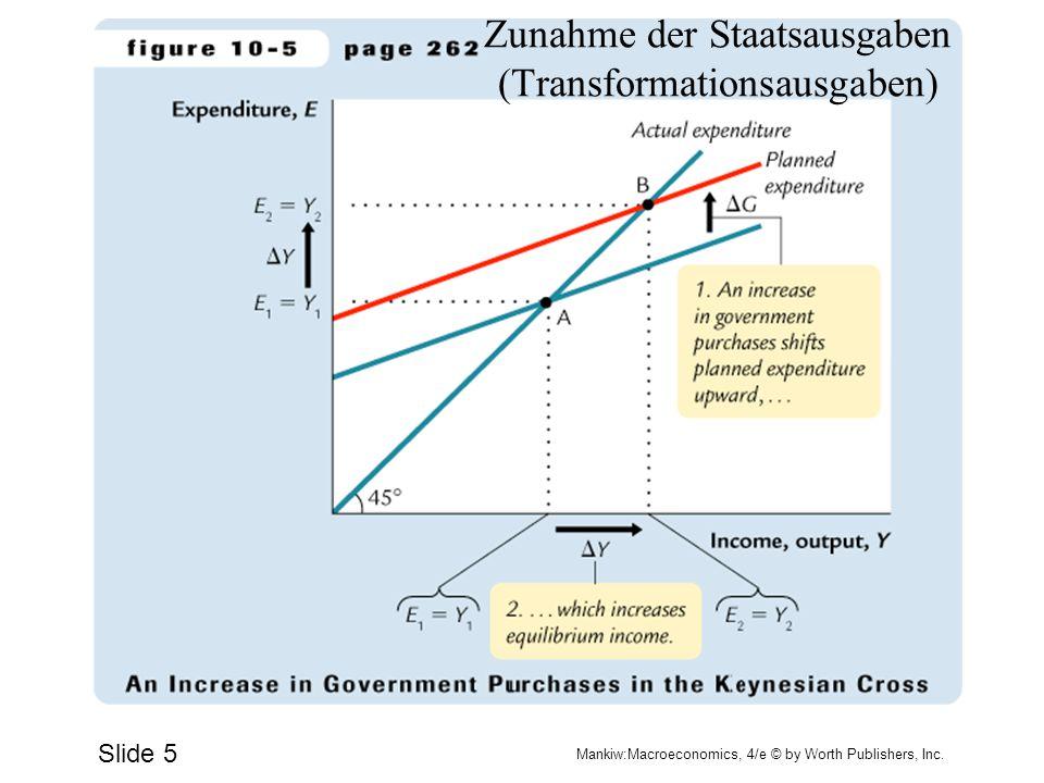 Zunahme der Staatsausgaben (Transformationsausgaben)