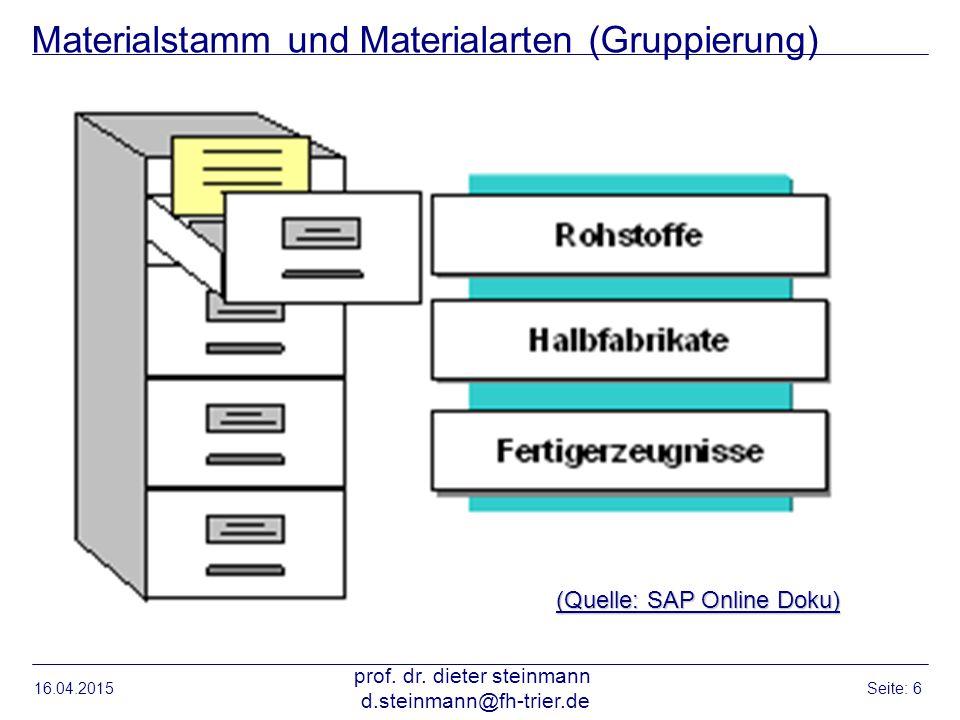 Materialstamm und Materialarten (Gruppierung)
