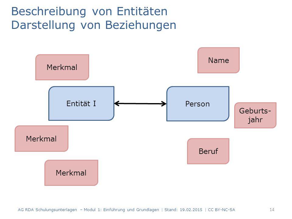 Beschreibung von Entitäten Darstellung von Beziehungen