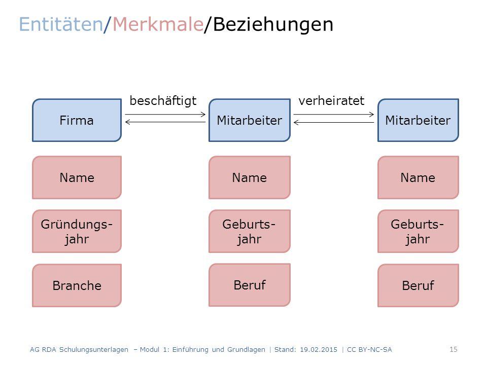 Entitäten/Merkmale/Beziehungen