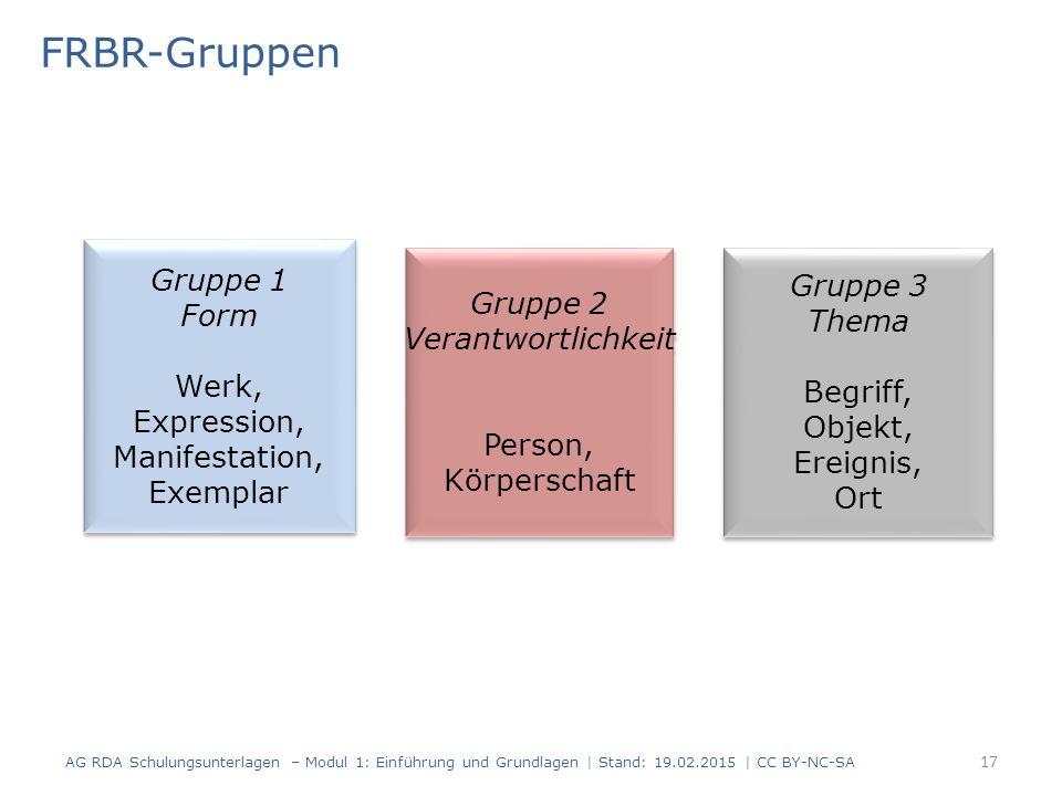 FRBR-Gruppen Gruppe 1 Gruppe 3 Form Gruppe 2 Thema Verantwortlichkeit