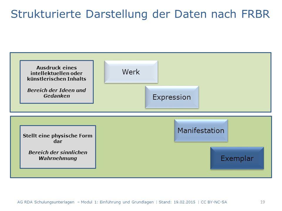 Strukturierte Darstellung der Daten nach FRBR